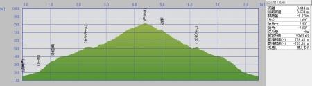 akasakayama.jpg