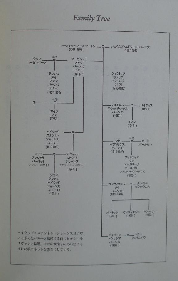 ボウイ 家系図