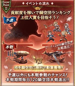 description_event_2c