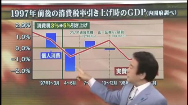 青山 グラフ