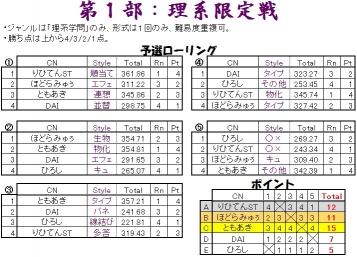 BB釧路QMA大会2016-2 Part1