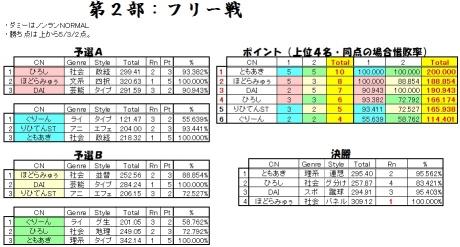 BB釧路QMA大会2016-2 Part2
