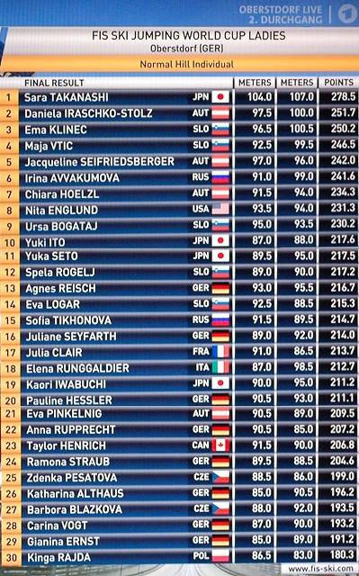 160130 FIS women skijamp 640