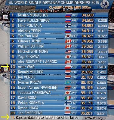 160214 men 500m 1st run