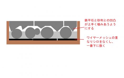 炉台断面4