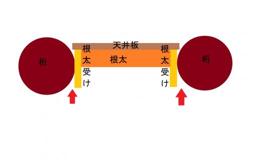 天井の隙間1