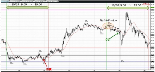 1029to1030GBPJPY5M