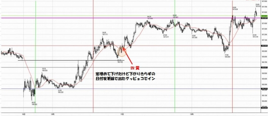 1116to1117GBPJPY5M