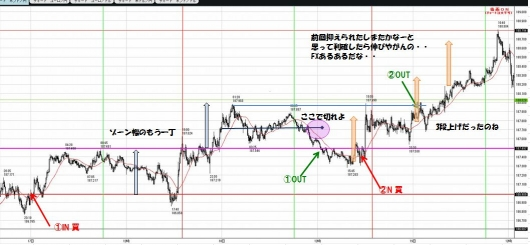 1117to1119GBPJPY5M