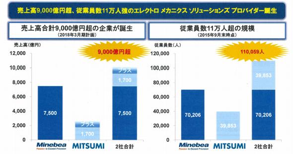 Minebea-Mitsumi_mage1.png