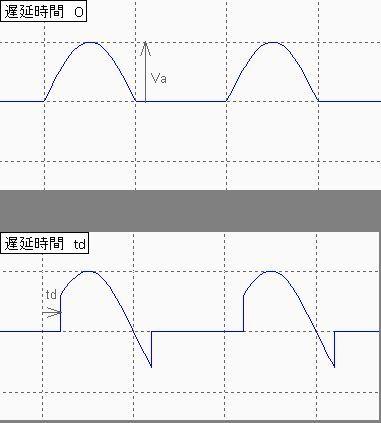 コンパレータとアナログスイッチを使った半波整流回路・遅延