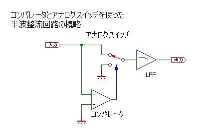 コンパレータとアナログスイッチを使った半波整流回路・概略