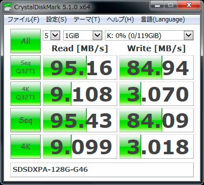 【CrystalDiskMark 5.0.2 x64】SDSDXPA-128G-G46