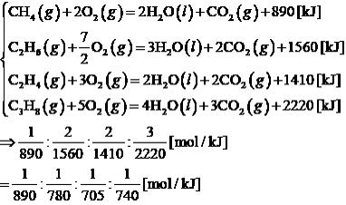 【センター化学2016】第2問:問3
