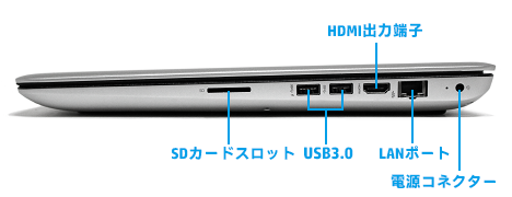 HP ENVY 17-n000_インターフェース_01a