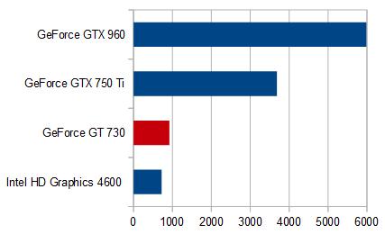 550-140jp_グラフィクス比較