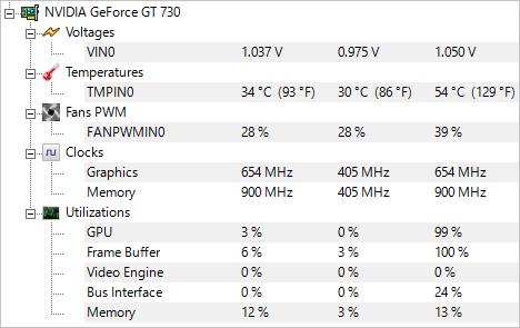シムズ4プレイ時のGeForce GT 730の温度