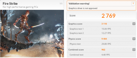 Gaming15-ak000_3DMARK_Fire Strike