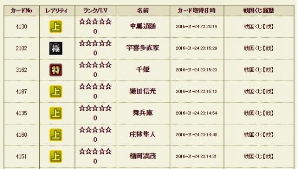 戦くじ3 履歴1