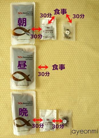 廣東韓方病院_解毒 ダイエット 肥満 ONEDAY (7)