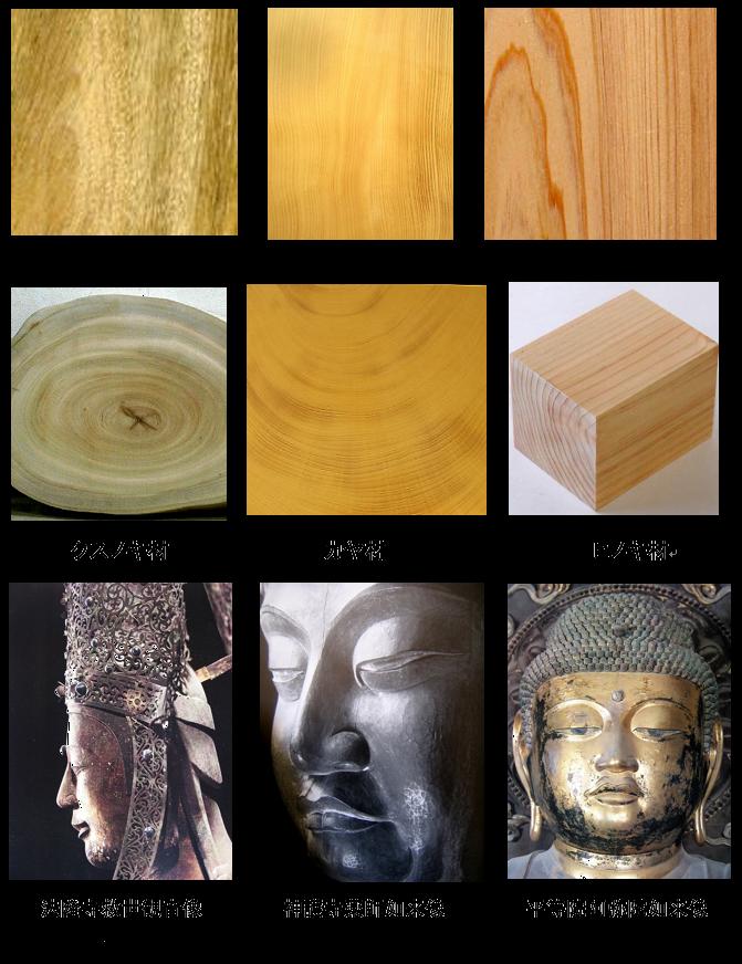 三つの樹種の木肌・木目と当該材を用いた仏像