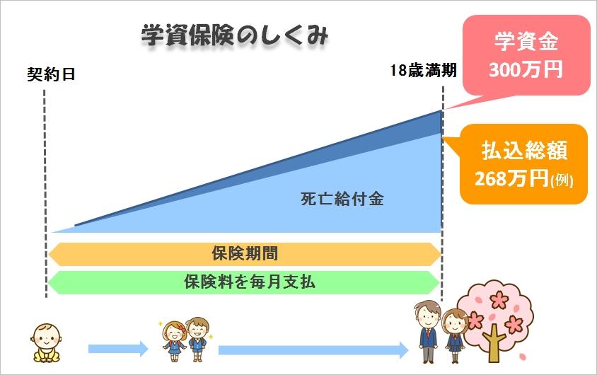 gakushihoken_16.jpg