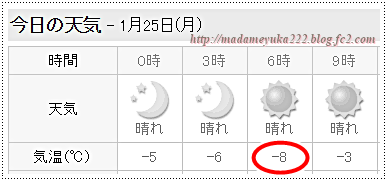 天気1月25日