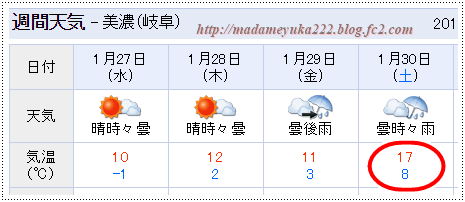 25日予報png