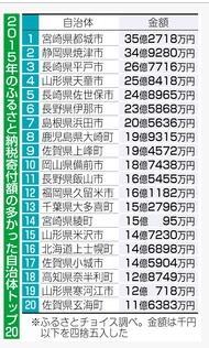 2016-02-furusato01