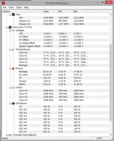 Core i7 5775C CPU Load時温度