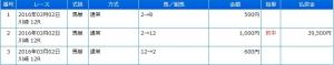 川崎160302R12的中