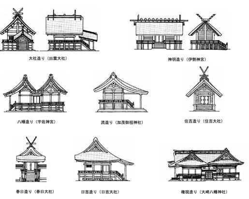 社殿建築 1
