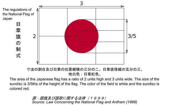 Construction_sheet_of_the_Japanese_flag.png
