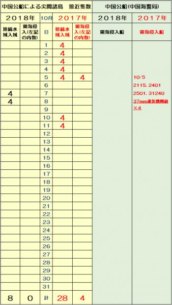 1010mnb_convert_20181010070402.png