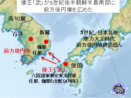 倭王「武」と朝鮮半島の前方後円墳