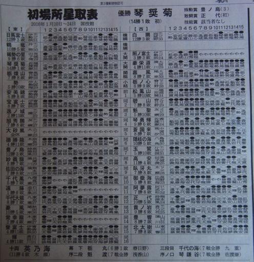 20160125・相撲01