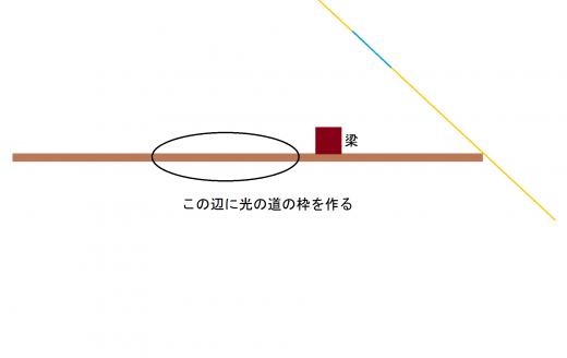 光の道模式図3