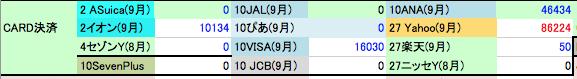 B428-1家計簿2018-10-04