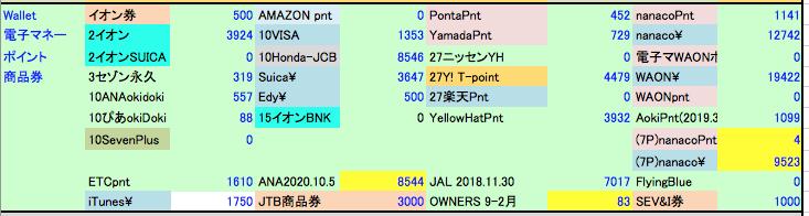B428-2家計簿2018-10-04
