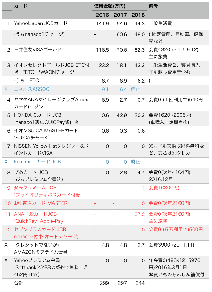 B433-1カード2018-10-10